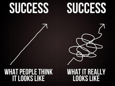 El camino del éxito | maspsicologia.com