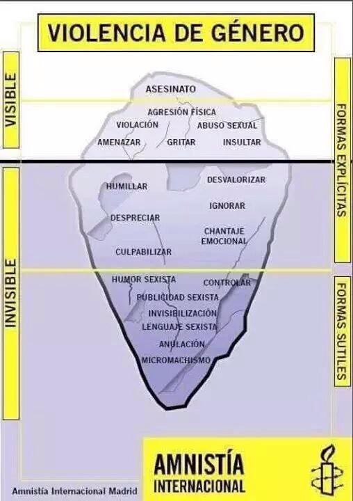 Iceberg violencia